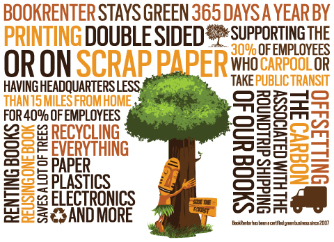 BookRenter Green Facts